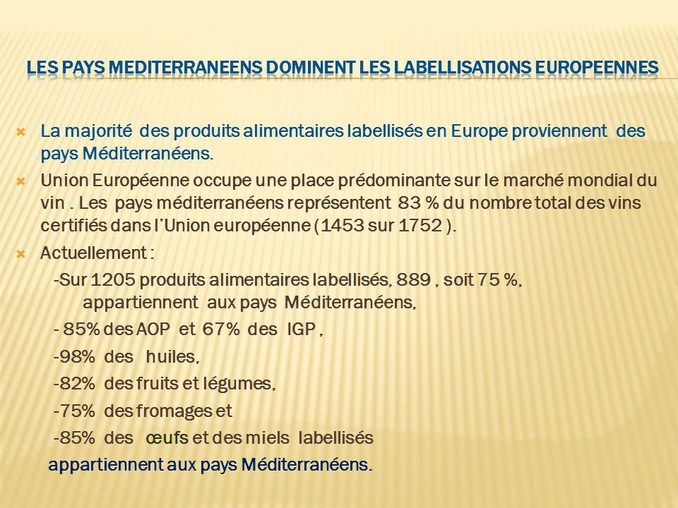 La majorité des produits alimentaires labellisés en Europe proviennent des pays Méditerranéens. Union Européenne occupe une place prédominante sur le