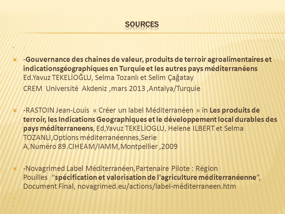 : -Gouvernance des chaines de valeur, produits de terroir agroalimentaires et indicationsgéographiques en Turquie et les autres pays méditerranéens Ed