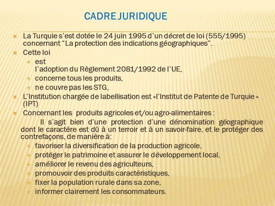 La Turquie sest dotée le 24 juin 1995 dun décret de loi (555/1995) concernant La protection des indications géographiques. Cette loi est ladoption du