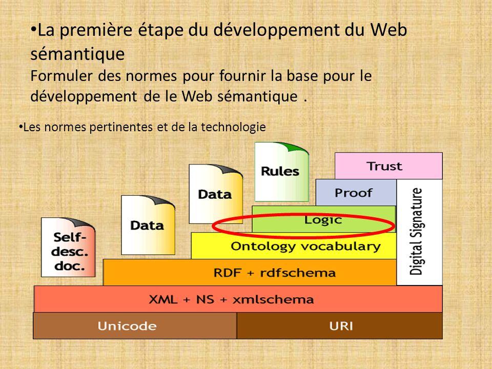 La première étape du développement du Web sémantique Formuler des normes pour fournir la base pour le développement de le Web sémantique. Les normes p