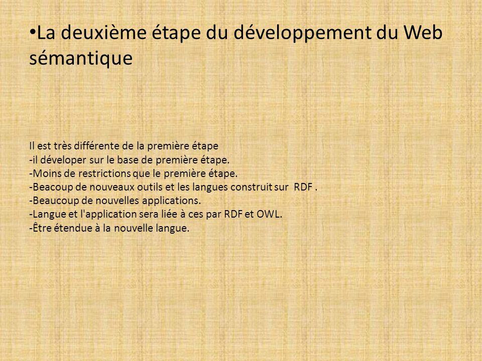 La deuxième étape du développement du Web sémantique Il est très différente de la première étape -il déveloper sur le base de première étape. -Moins d