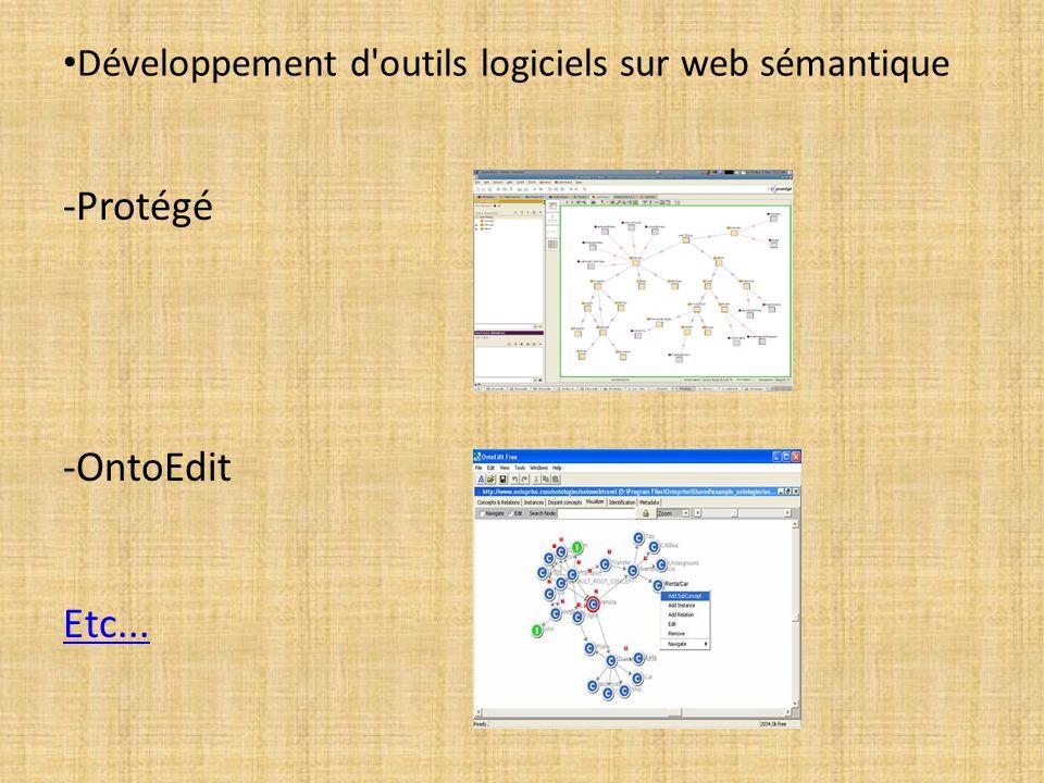 Développement d'outils logiciels sur web sémantique -Protégé -OntoEdit Etc...