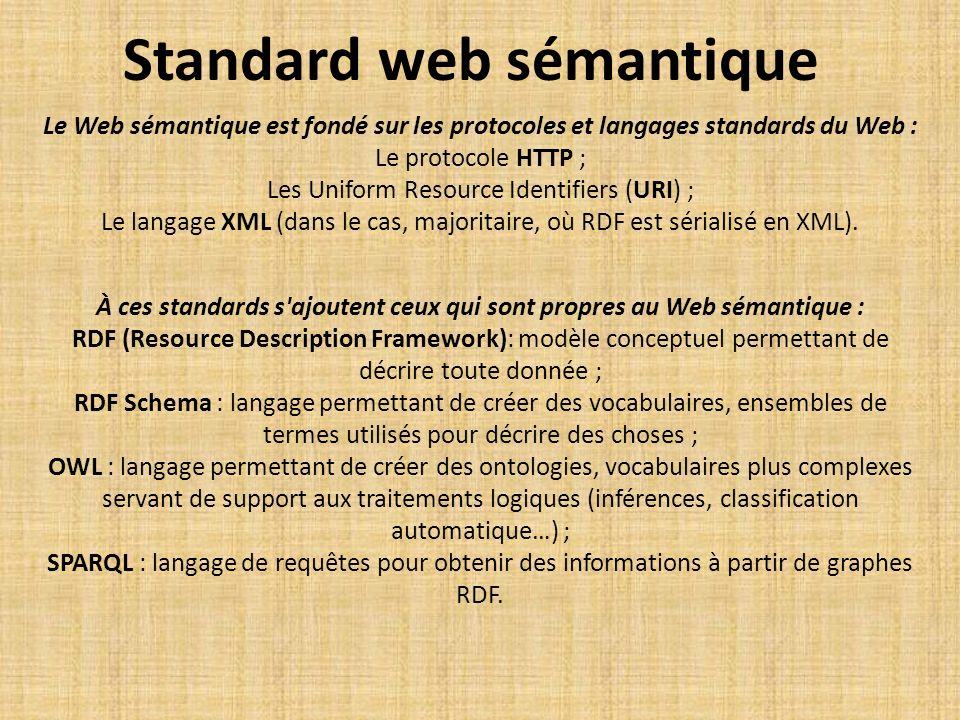 Le Web sémantique est fondé sur les protocoles et langages standards du Web : Le protocole HTTP ; Les Uniform Resource Identifiers (URI) ; Le langage