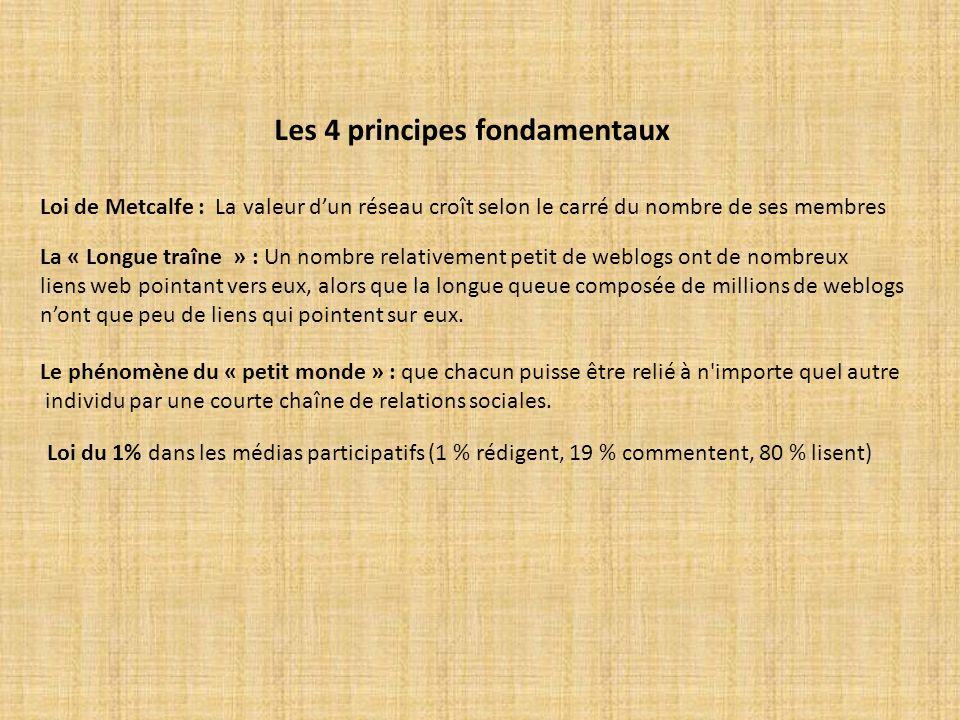 Loi du 1% dans les médias participatifs (1 % rédigent, 19 % commentent, 80 % lisent) Les 4 principes fondamentaux Loi de Metcalfe : La valeur dun rése