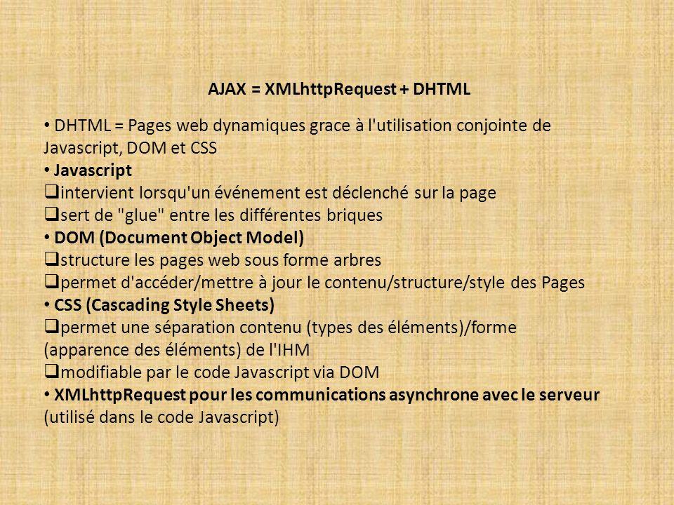 AJAX = XMLhttpRequest + DHTML DHTML = Pages web dynamiques grace à l'utilisation conjointe de Javascript, DOM et CSS Javascript intervient lorsqu'un é