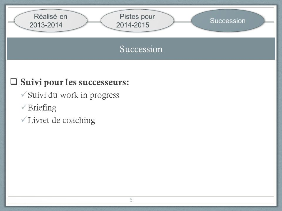 Succession 5 Suivi pour les successeurs: Suivi du work in progress Briefing Livret de coaching