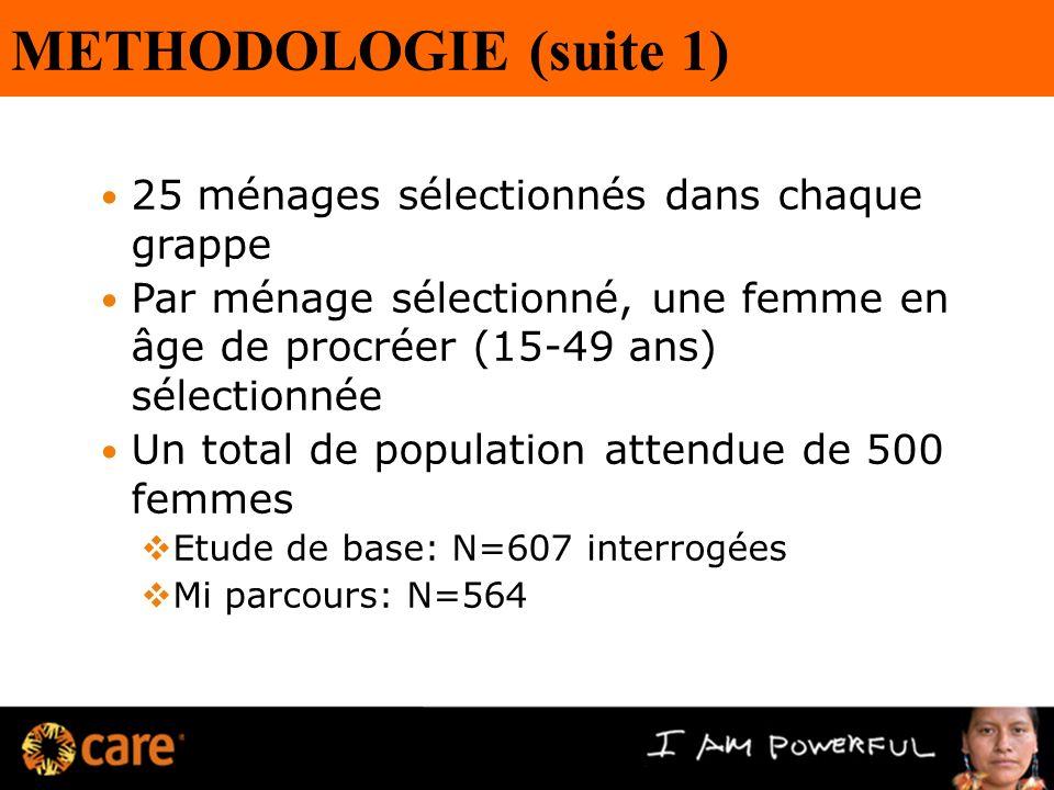METHODOLOGIE (suite 1) 25 ménages sélectionnés dans chaque grappe Par ménage sélectionné, une femme en âge de procréer (15-49 ans) sélectionnée Un tot