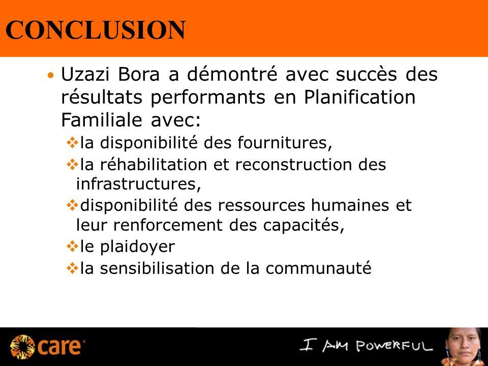 CONCLUSION Uzazi Bora a démontré avec succès des résultats performants en Planification Familiale avec: la disponibilité des fournitures, la réhabilit