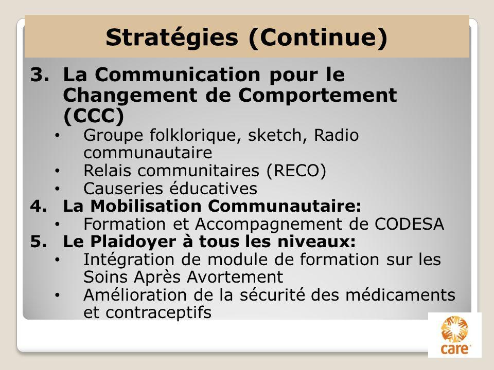 Stratégies (Continue) 3.La Communication pour le Changement de Comportement (CCC) Groupe folklorique, sketch, Radio communautaire Relais communitaires