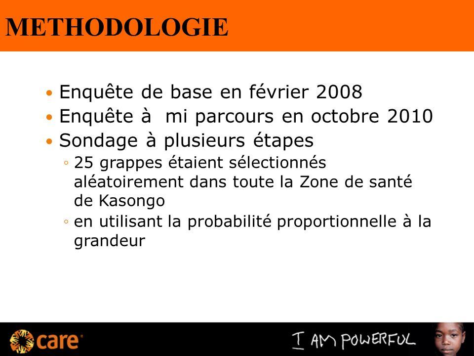 METHODOLOGIE Enquête de base en février 2008 Enquête à mi parcours en octobre 2010 Sondage à plusieurs étapes 25 grappes étaient sélectionnés aléatoir