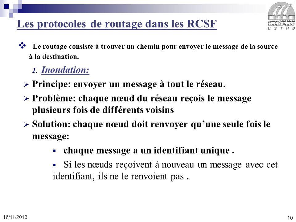 10 16/11/2013 Le routage consiste à trouver un chemin pour envoyer le message de la source à la destination. 1. Inondation: Principe: envoyer un messa