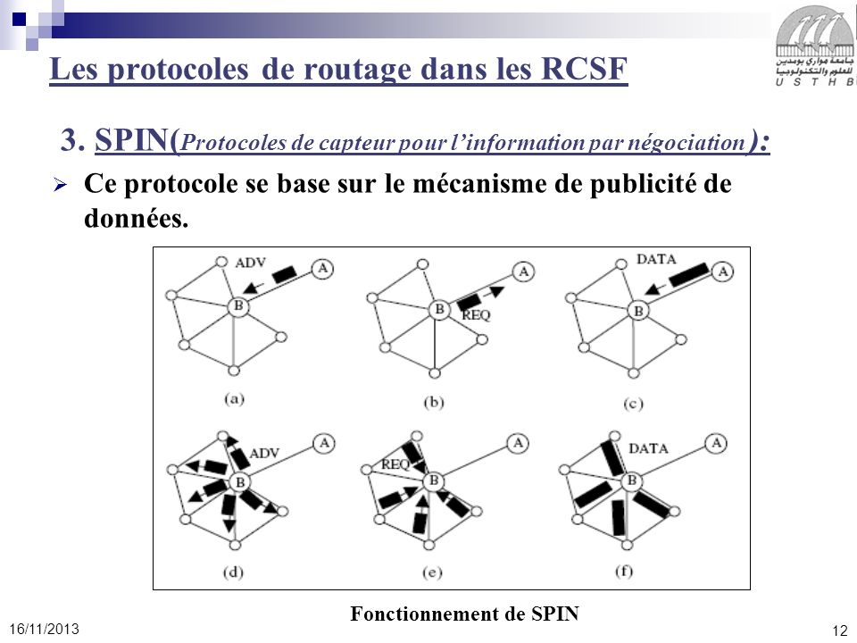 12 16/11/2013 3. SPIN( Protocoles de capteur pour linformation par négociation ): Ce protocole se base sur le mécanisme de publicité de données. Les p