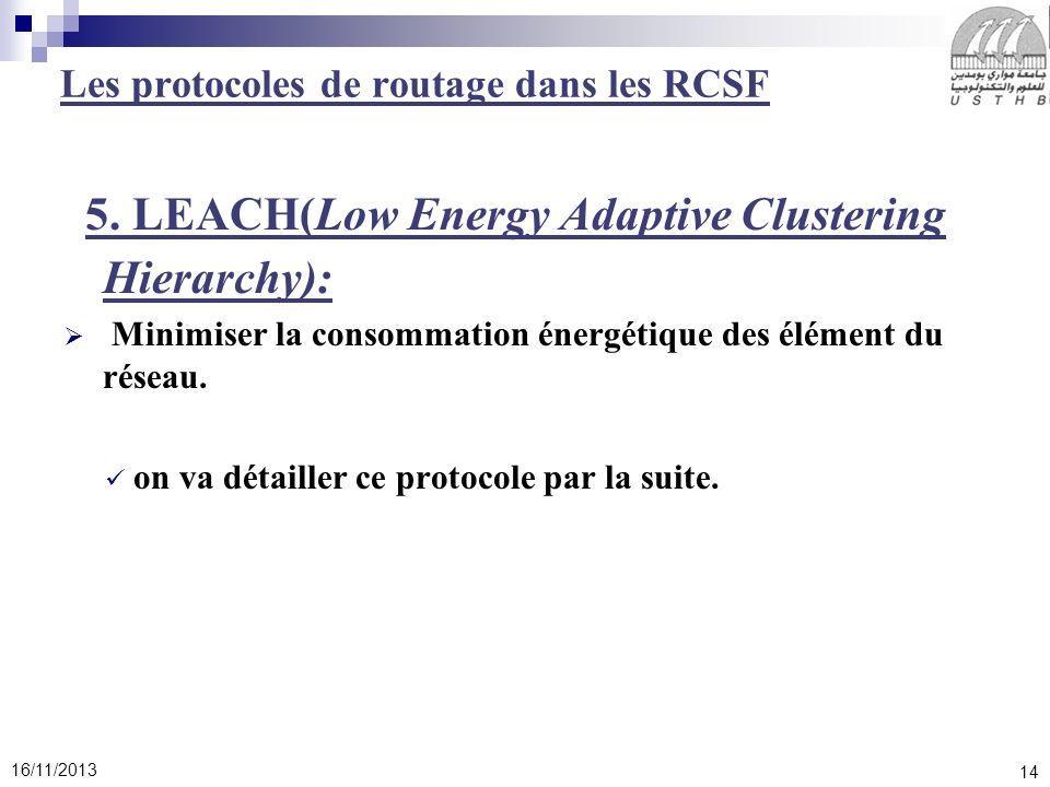 14 16/11/2013 5. LEACH(Low Energy Adaptive Clustering Hierarchy): Minimiser la consommation énergétique des élément du réseau. on va détailler ce prot