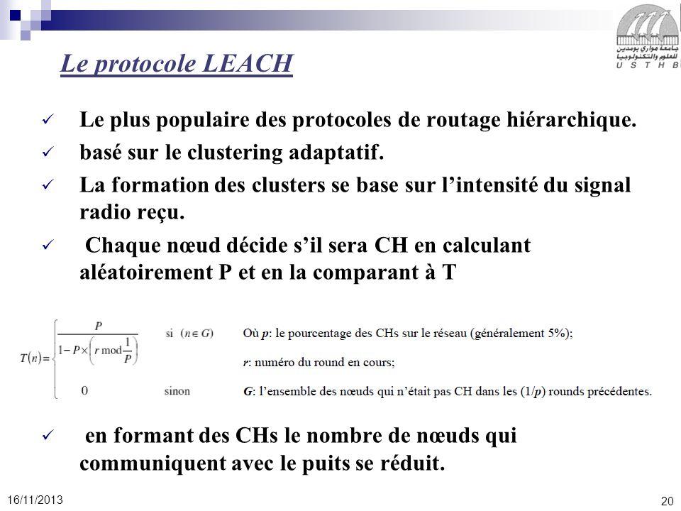 20 16/11/2013 Le plus populaire des protocoles de routage hiérarchique. basé sur le clustering adaptatif. La formation des clusters se base sur linten