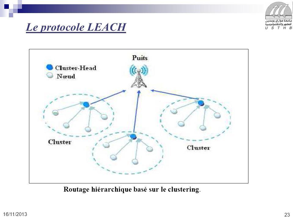 23 16/11/2013 Le protocole LEACH Routage hiérarchique basé sur le clustering.