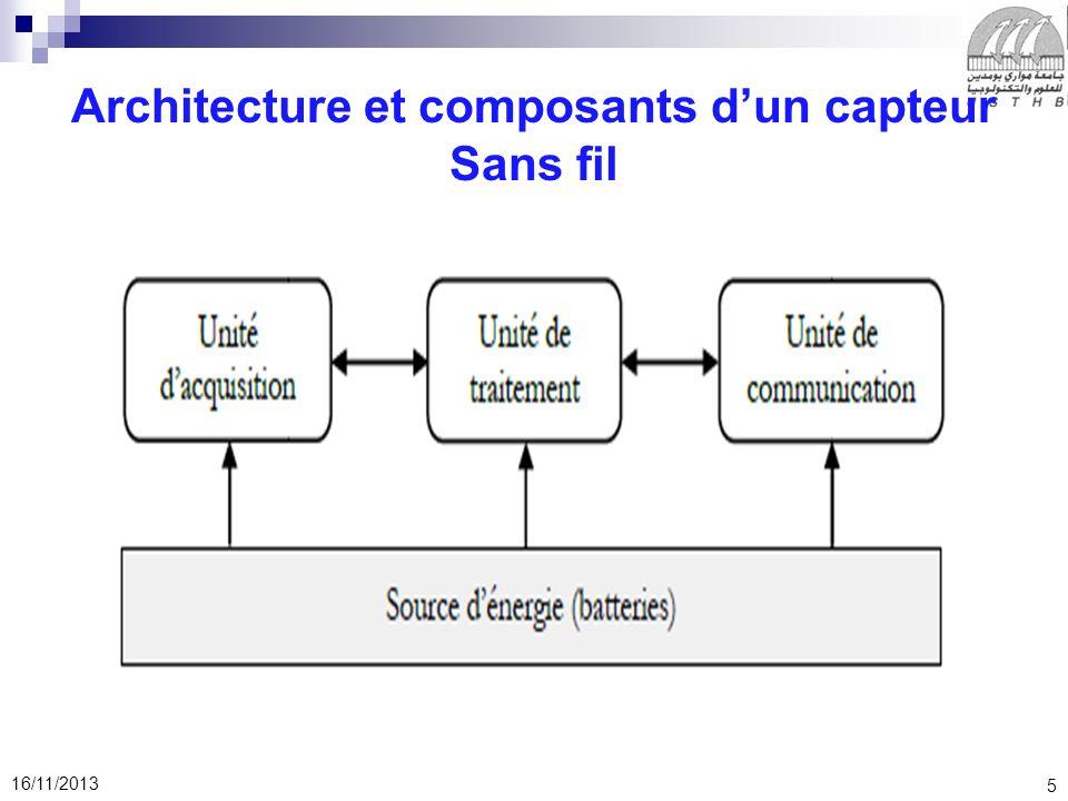 5 16/11/2013 Architecture et composants dun capteur Sans fil