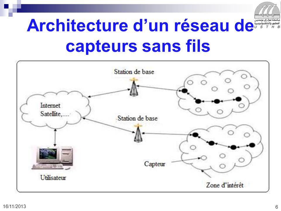 6 16/11/2013 Architecture dun réseau de capteurs sans fils