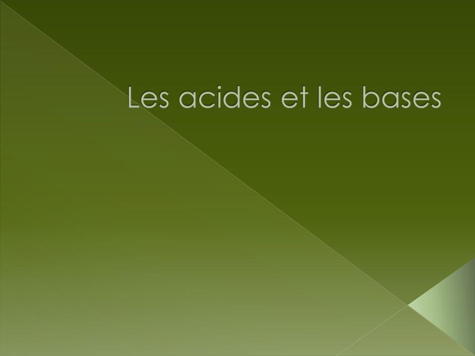 Un acide est une substance qui libère des ions ___________ (___) dans leau.