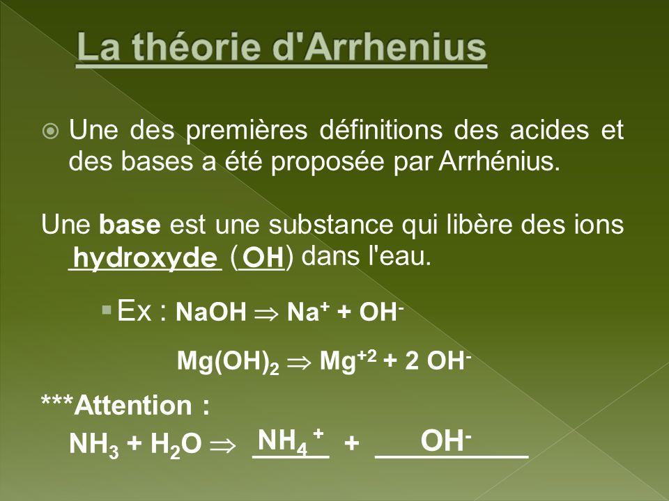 Une des premières définitions des acides et des bases a été proposée par Arrhénius. Une base est une substance qui libère des ions __________ (___) da
