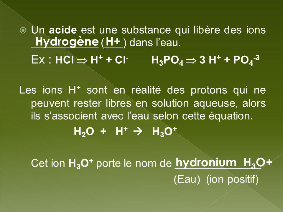 Un acide est une substance qui libère des ions ___________ (___) dans leau. Ex : HCl H + + Cl - H 3 PO 4 3 H + + PO 4 -3 Les ions H + sont en réalité