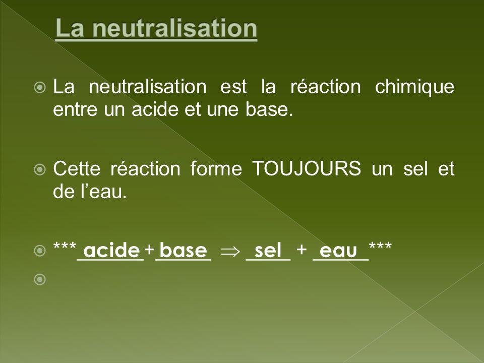 La neutralisation est la réaction chimique entre un acide et une base. Cette réaction forme TOUJOURS un sel et de leau. ***______+_____ ____ + _____**