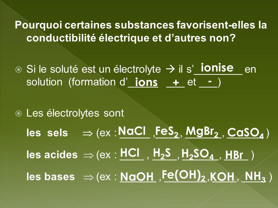 Pourquoi certaines substances favorisent-elles la conductibilité électrique et dautres non? Si le soluté est un électrolyte il s________ en solution(f
