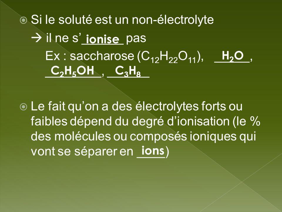 Si le soluté est un non-électrolyte il ne s______ pas Ex : saccharose (C 12 H 22 O 11 ), _____, ________, ______ Le fait quon a des électrolytes forts