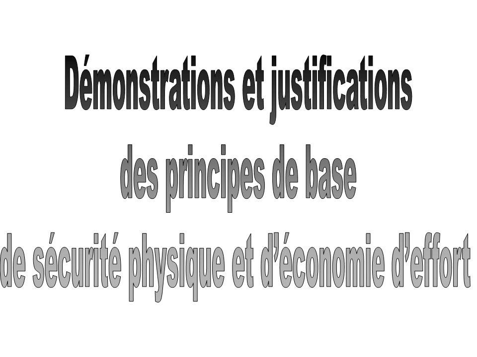 PPCP PRAP Les principes de base et déconomies deffort