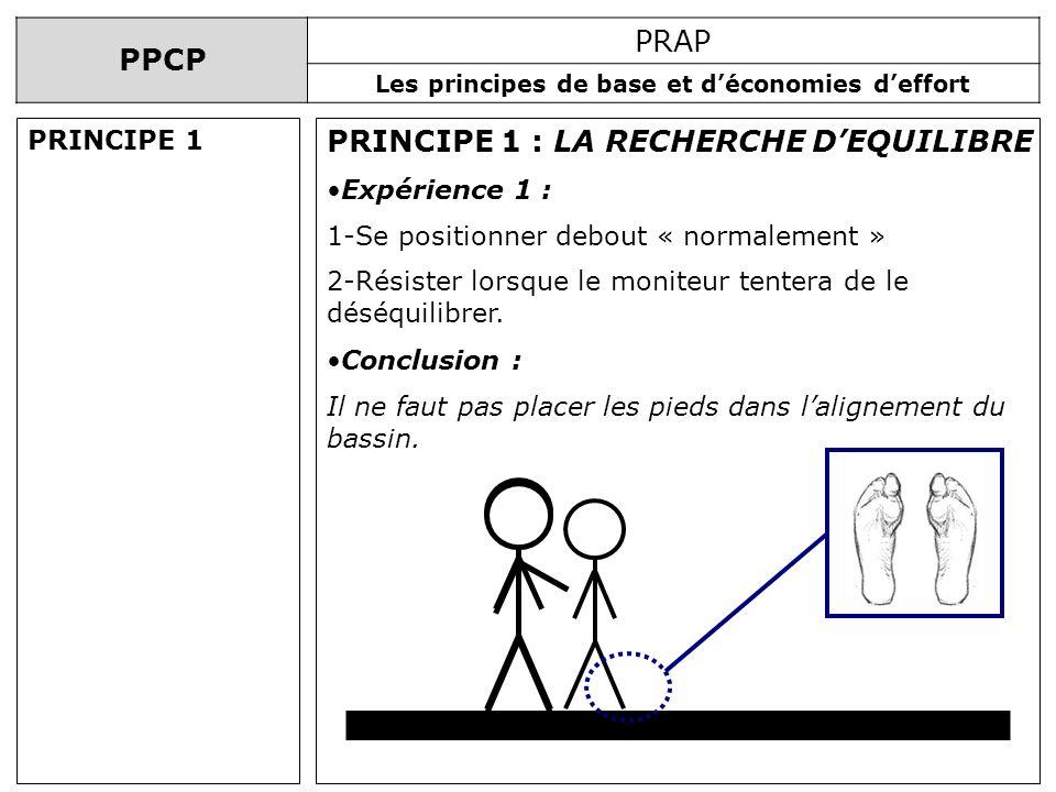 PPCP PRAP Les principes de base et déconomies deffort PRINCIPE 1 : LA RECHERCHE DEQUILIBRE Expérience 1 : 1-Se positionner debout « normalement » 2-Ré