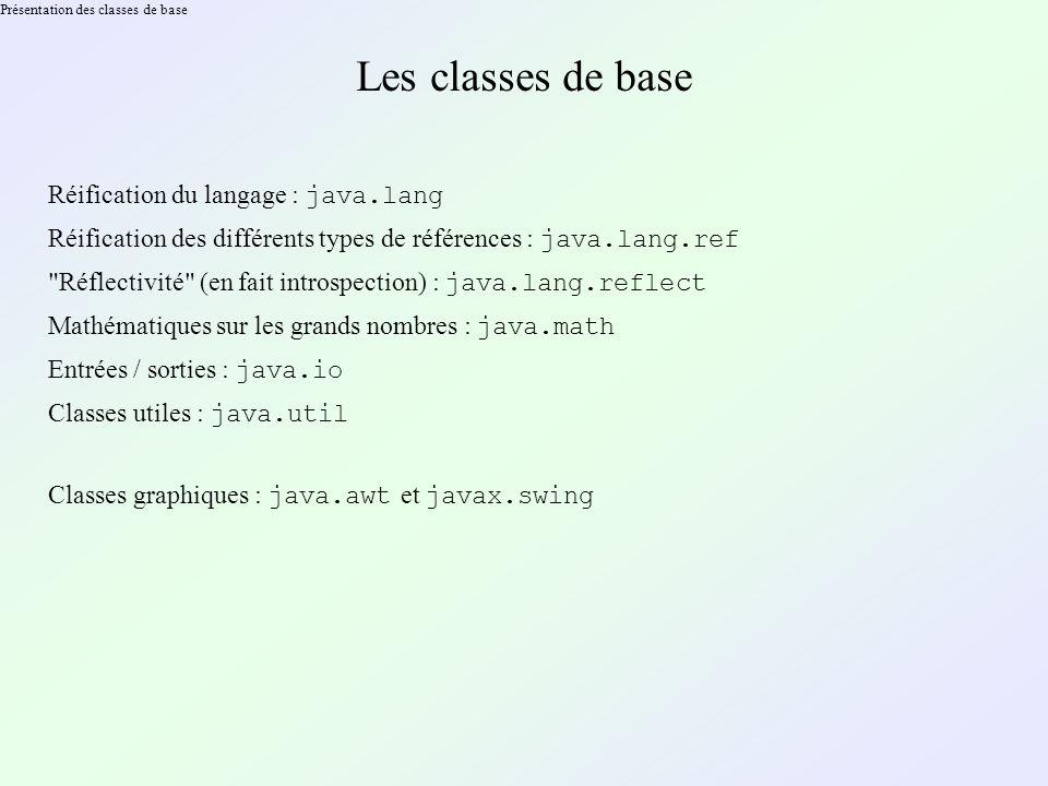 Présentation des classes de base Les classes de base Réification du langage : java.lang Réification des différents types de références : java.lang.ref