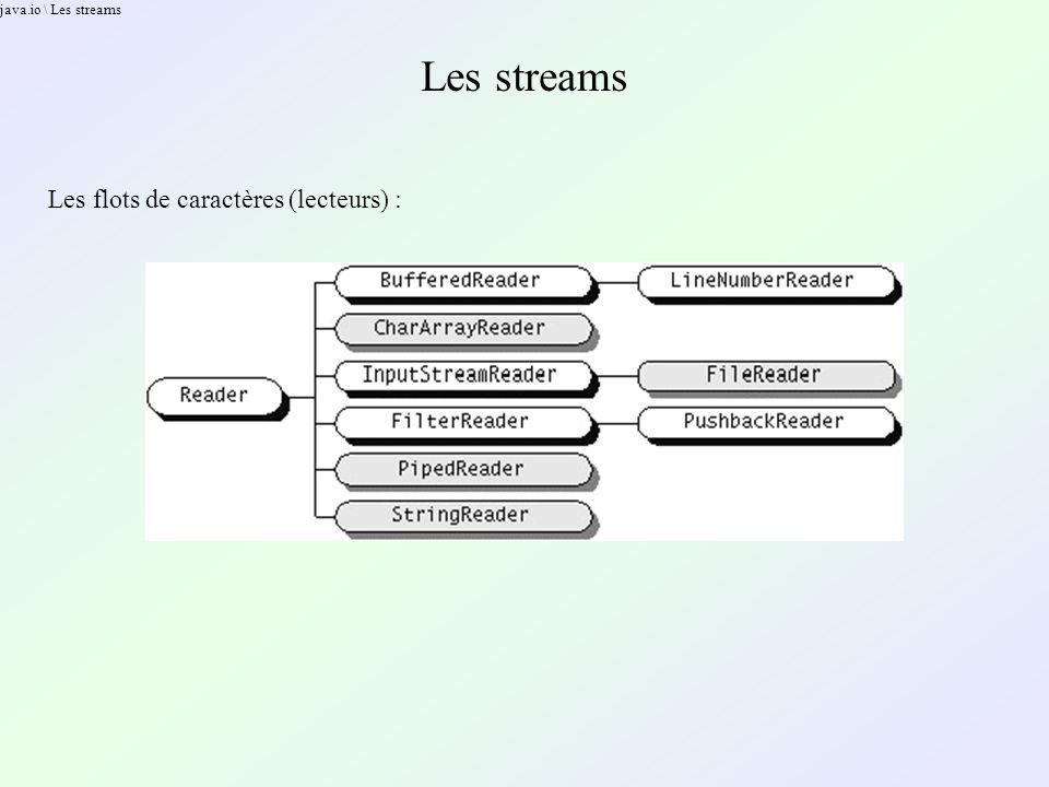 java.io \ Les streams Les streams Les flots de caractères (lecteurs) :