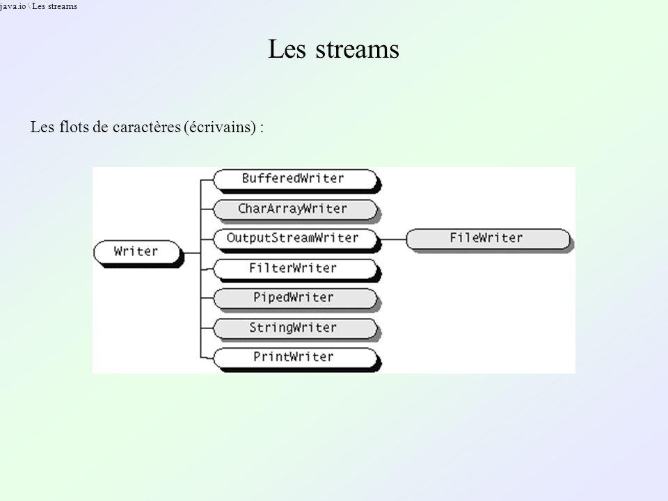 java.io \ Les streams Les streams Les flots de caractères (écrivains) :