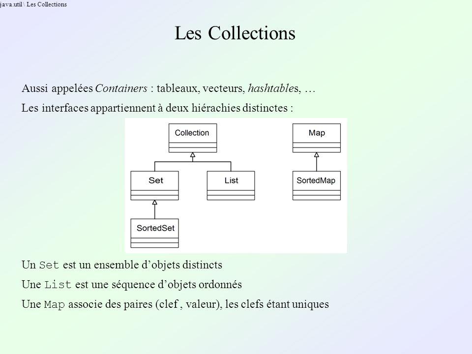 java.util \ Les Collections Les Collections Aussi appelées Containers : tableaux, vecteurs, hashtables, … Les interfaces appartiennent à deux hiérachies distinctes : Un Set est un ensemble dobjets distincts Une List est une séquence dobjets ordonnés Une Map associe des paires (clef, valeur), les clefs étant uniques