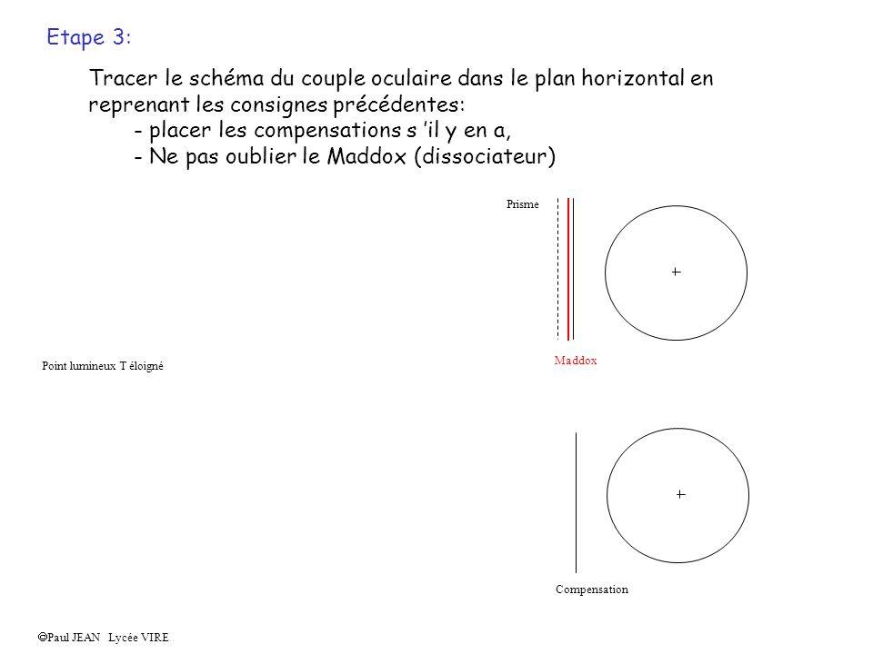 Paul JEAN Lycée VIRE Compensation Maddox Point lumineux T éloigné Prisme 1 - Tracer l image rétinienne droite du point puisque le trajet des rayons lumineux est connu pour cet œil.