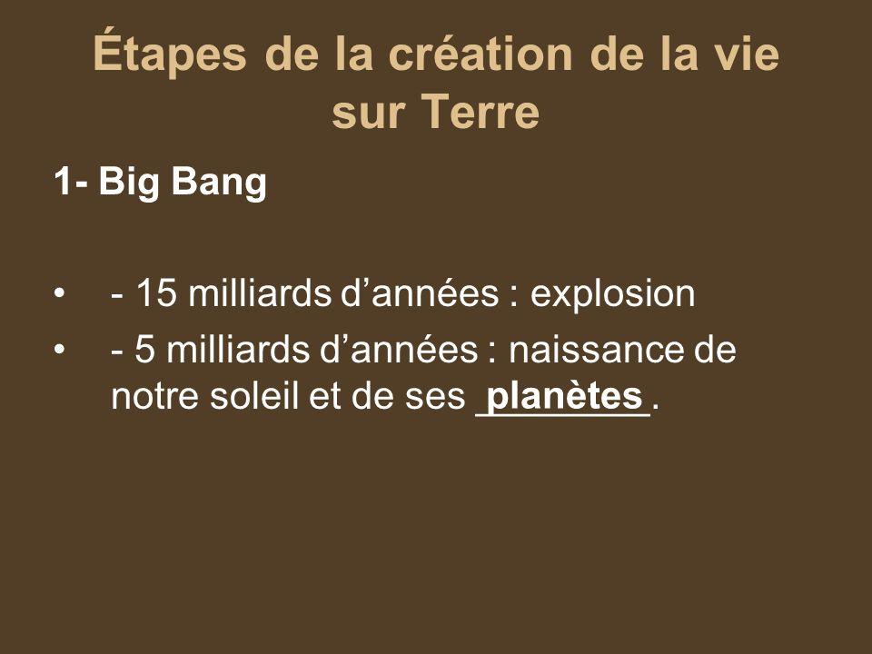 Étapes de la création de la vie sur Terre 1- Big Bang - 15 milliards dannées : explosion - 5 milliards dannées : naissance de notre soleil et de ses _