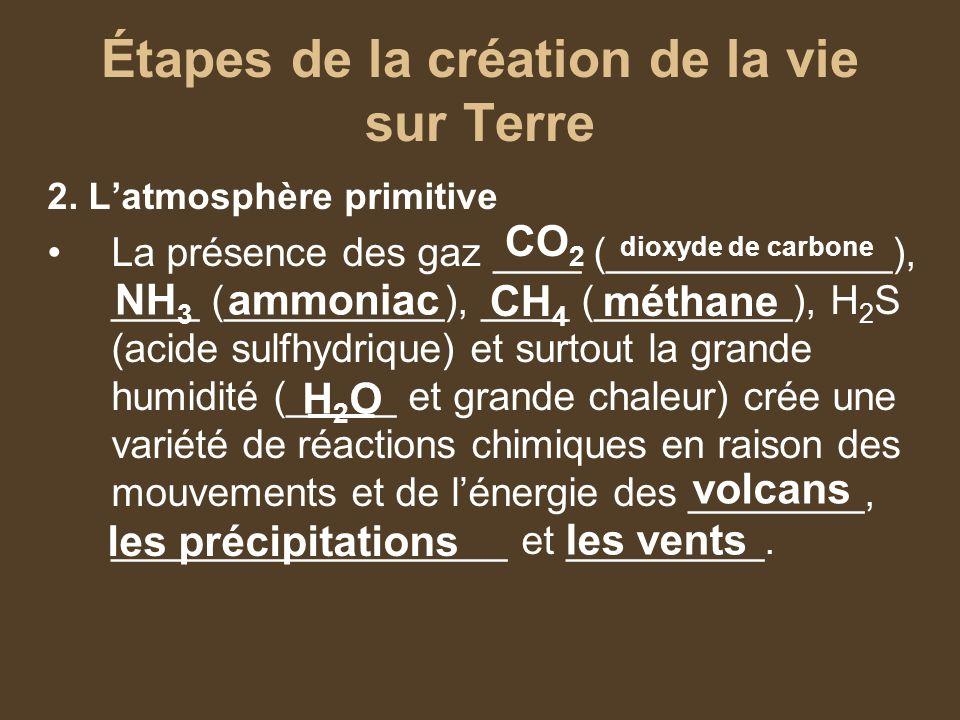 Étapes de la création de la vie sur Terre 2. Latmosphère primitive La présence des gaz ____ (_____________), ____ (__________), ____ (_________), H 2