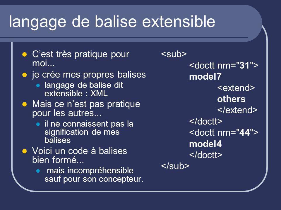 langage de balise extensible Cest très pratique pour moi... je crée mes propres balises langage de balise dit extensible : XML Mais ce nest pas pratiq