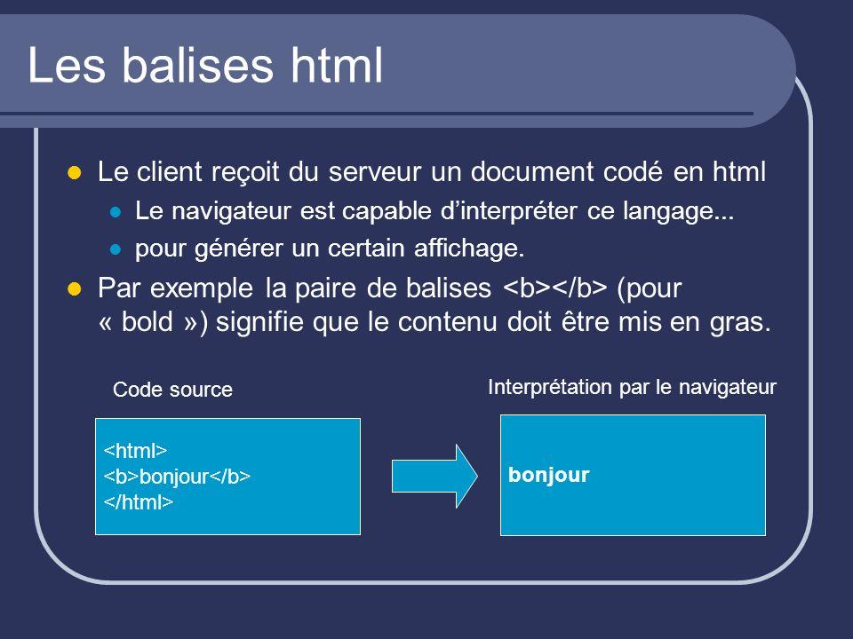 Les balises html Le client reçoit du serveur un document codé en html Le navigateur est capable dinterpréter ce langage... pour générer un certain aff