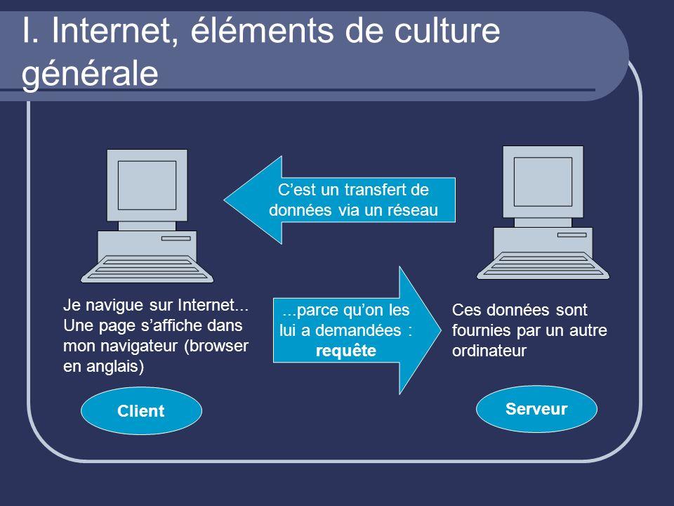 I. Internet, éléments de culture générale Je navigue sur Internet... Une page saffiche dans mon navigateur (browser en anglais) Cest un transfert de d