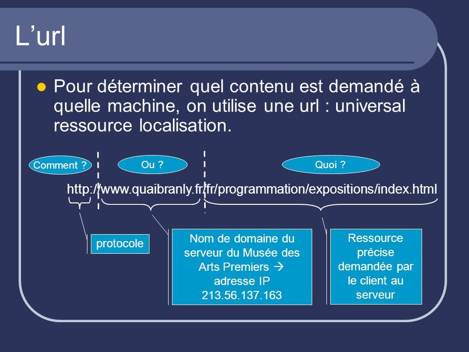 Lurl Pour déterminer quel contenu est demandé à quelle machine, on utilise une url : universal ressource localisation. http://www.quaibranly.fr/fr/pro
