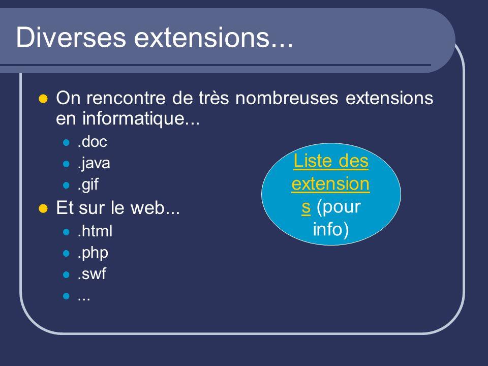 Diverses extensions...