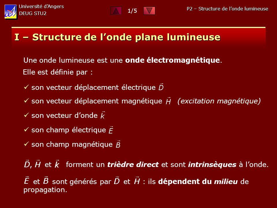 Université dAngers DEUG STU2 P2 – Structure de londe lumineuse I – Structure de londe plane lumineuse Une onde lumineuse est une onde électromagnétique.