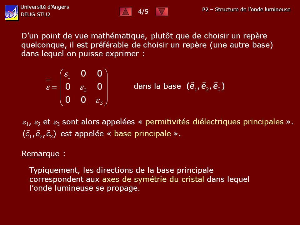 Université dAngers DEUG STU2 P2 – Structure de londe lumineuse Dun point de vue mathématique, plutôt que de choisir un repère quelconque, il est préférable de choisir un repère (une autre base) dans lequel on puisse exprimer : dans la base 1, 2 et 3 sont alors appelées « permitivités diélectriques principales ».