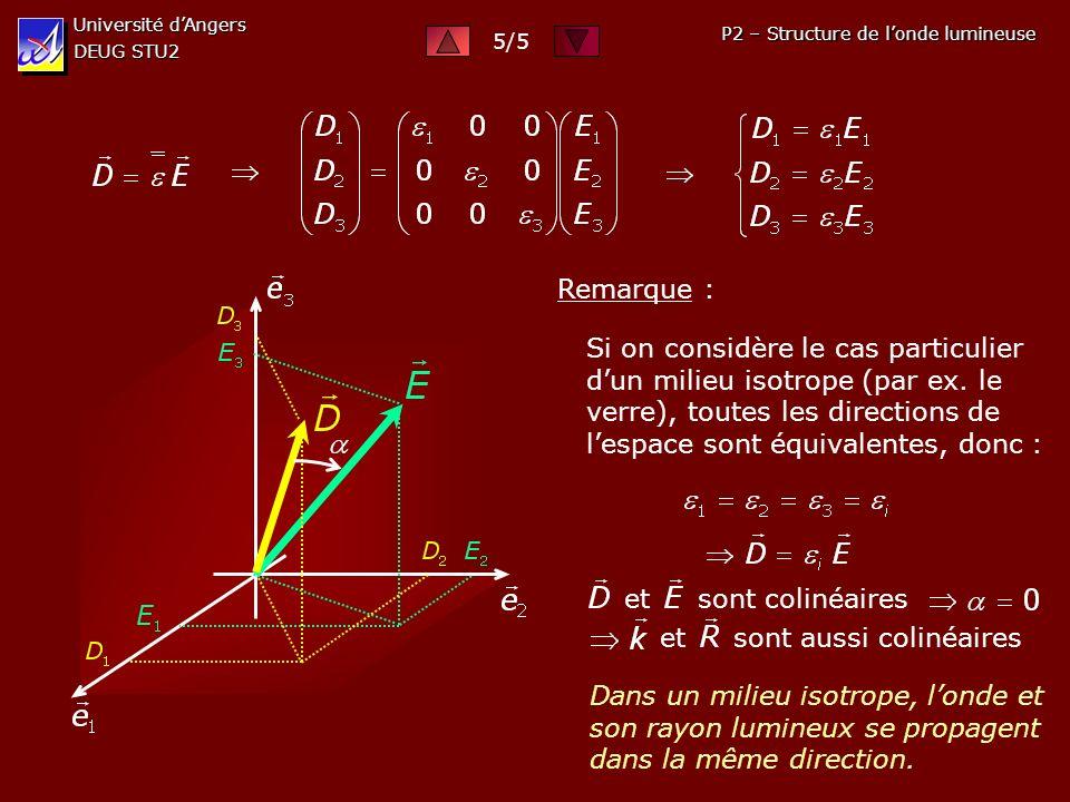 Université dAngers DEUG STU2 P2 – Structure de londe lumineuse Remarque : Si on considère le cas particulier dun milieu isotrope (par ex. le verre), t