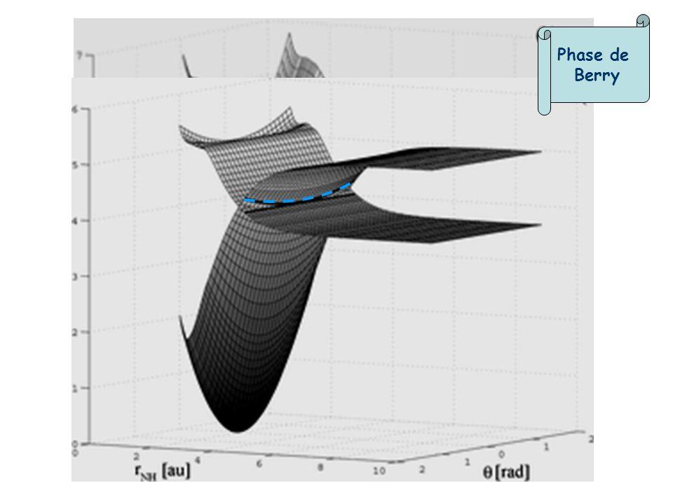 Méthodes quantiques N base = N électronique N vib-rot-réact multiplications, inversions et diagonalisations de matrices denses qui sont effectuées par des méthodes directes évolution en N base 2 ou 3 N vib-rot-réact n 3N 6 Développement sur des bases