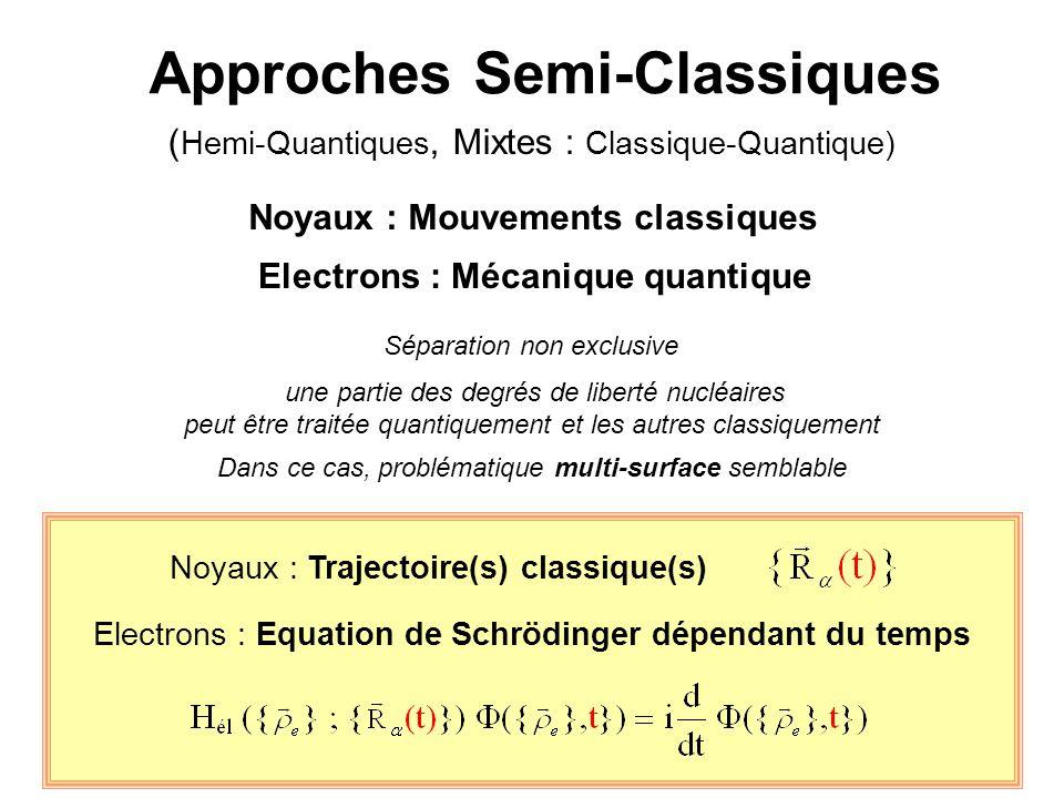 Approches Semi-Classiques ( Hemi-Quantiques, Mixtes : Classique-Quantique) Noyaux : Mouvements classiques Electrons : Mécanique quantique Séparation n