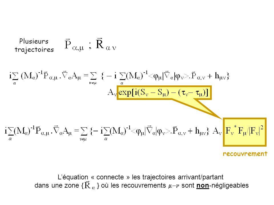 La meilleure « trajectoire commune » Ehrenfest, SCECT (Self Consistent Energy Conserving Trajectory), Champ moyen, « Hartree »,etc.