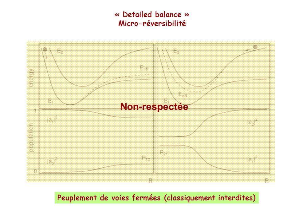 Trajectory Surface Hopping Méthode de Dynamique Moléculaire (Trajectoires classiques) Non Adiabatique avec simulation de transitions électroniques ou, plus généralement, de sauts quantiques NAMD « essaim » de particules classiques ensemble de trajectoires classique Approche stochastique