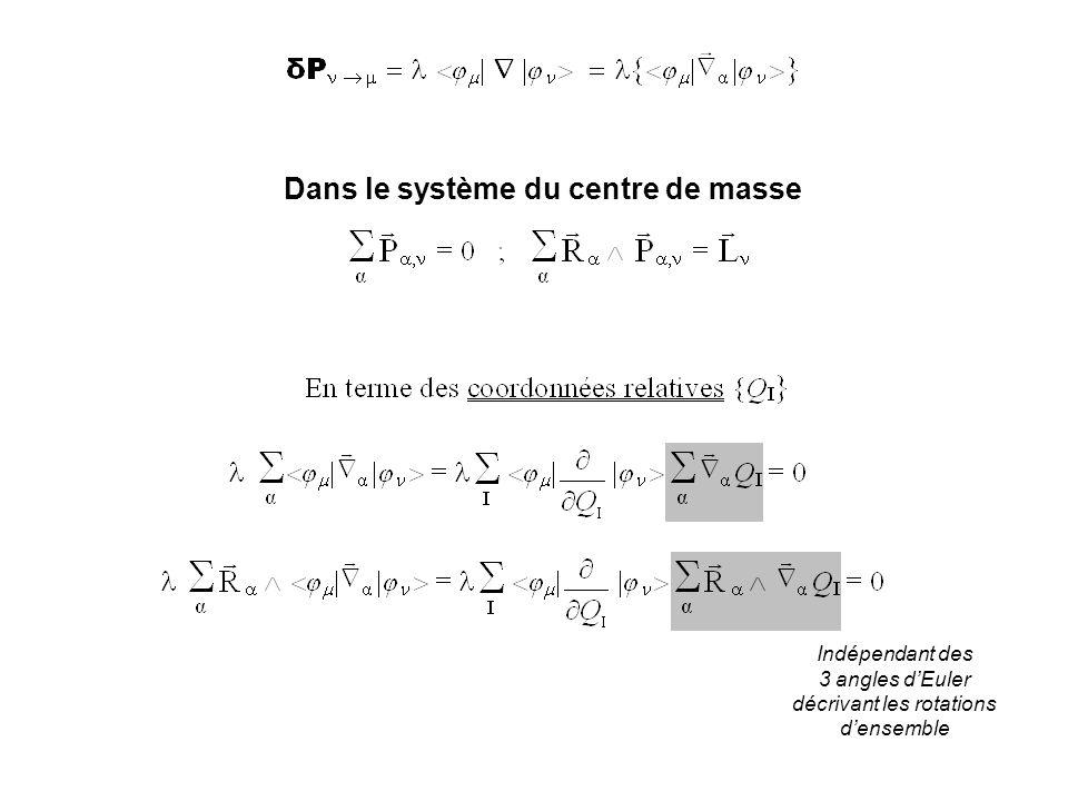« Exact TSH » Parlant-Gislason 89 Identification de la « zone de transition » Evaluation de la probabilité P quantique de saut résolution de : Façon dopérer le saut « vertical » au super-vecteur Façon dévoluer après chaque saut « ants » : les branches et sont pondérées par les poids P et (1- P ) Elle repartent de la zone de transition après réinitialisation des a jusquau pied du terme de couplage NA maximum du couplage non adiabatique