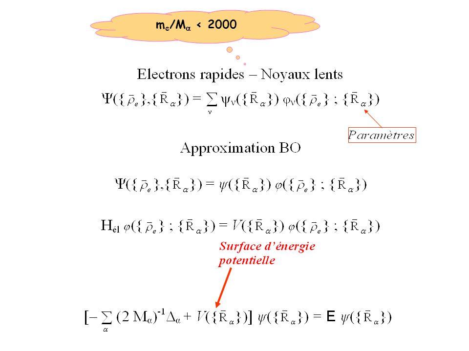 Etend la problématique multi-surface Séparation non exclusive une partie des degrés de liberté nucléaires peut être séparée de et être regroupée en tant que telle ou avec les coordonnées électronques